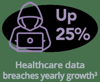 bvcl_healthcare_infographic_3