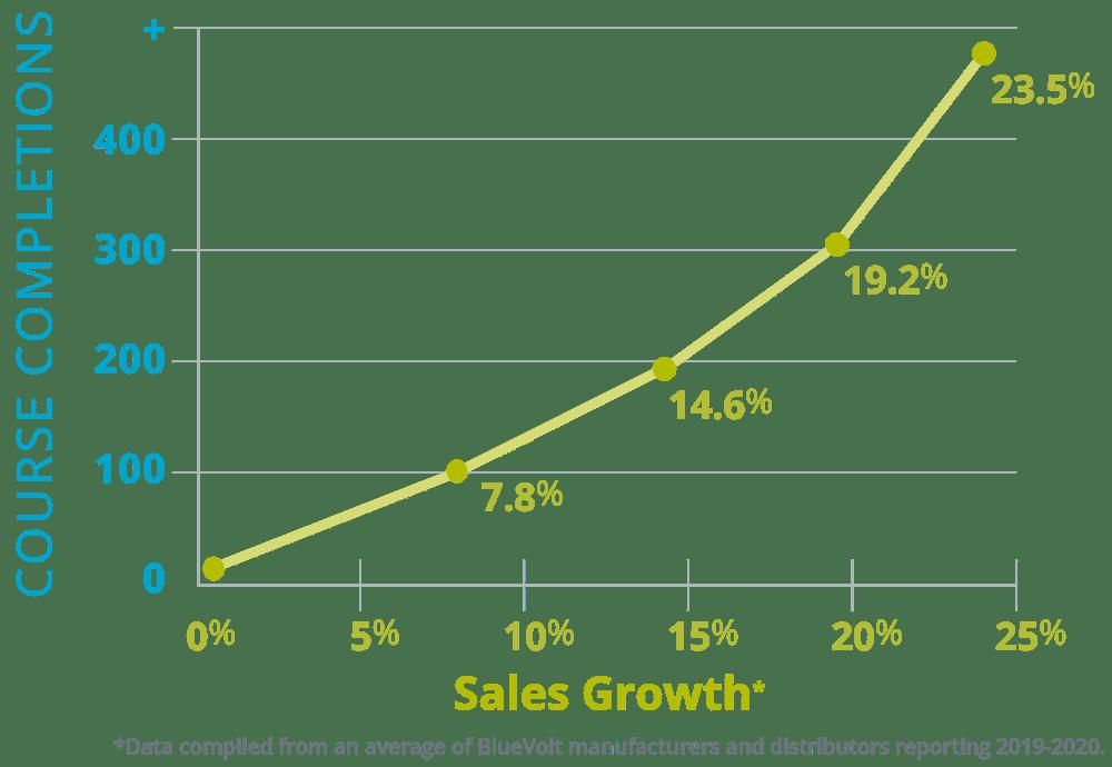 channel_marketing_chart_11