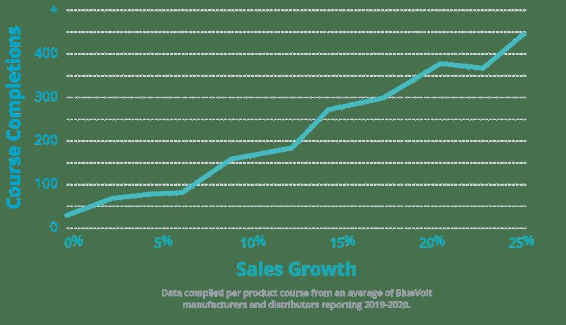 sales_chart_3