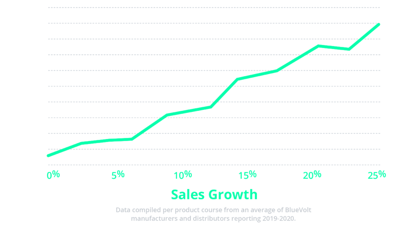 sales_chart_reverse_4