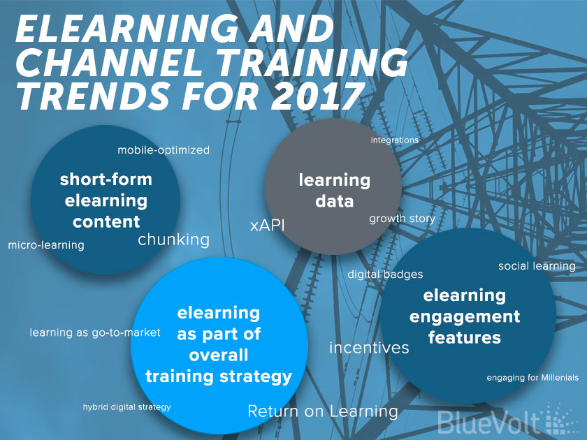 BlueVolt eLearning and Channel Training Trends