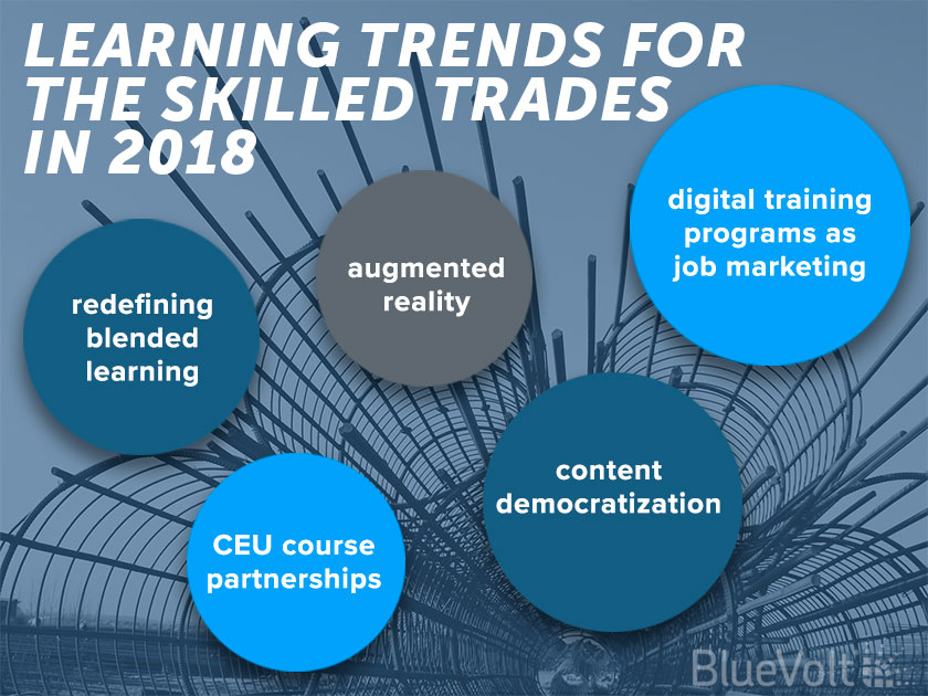Learning Trends for the Skilled Trades in 2018 by BlueVolt