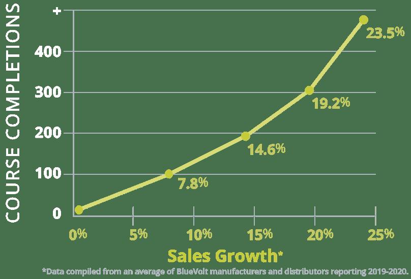 channel_marketing_chart_10