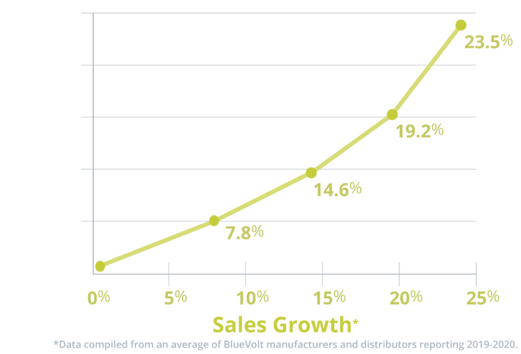 channel_marketing_chart_9