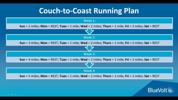 15-week running plan