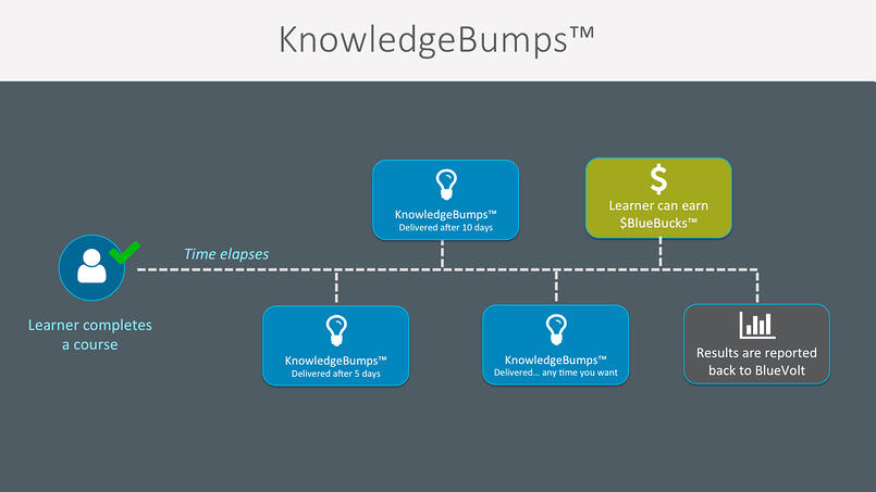 kb-workflow
