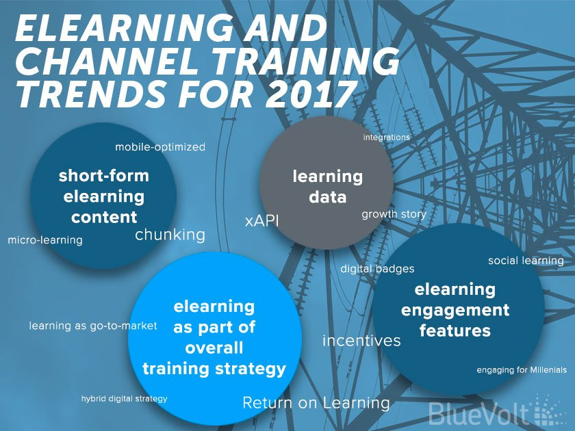 eLearning and Channel Training Trends for 2017